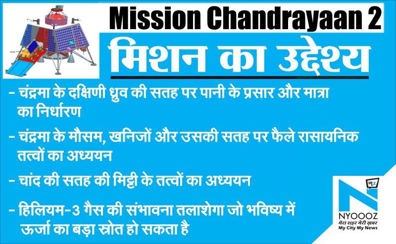 Chandrayaan-2: काउंटडाउन शुरू, तय समय में चांद की सतह पर उतरेगा चंद्रयाण- 2, 978 करोड़ का है प्रोजेक्ट