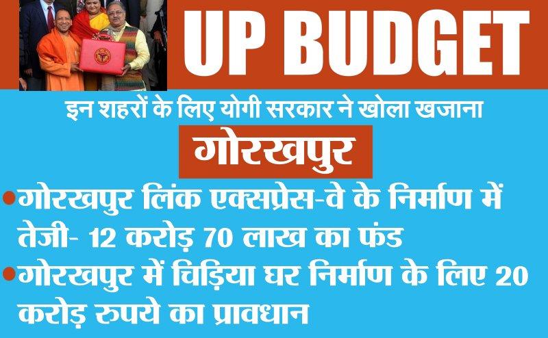 UP Budget 2019-20: इन शहरों के लिए योगी सरकार ने खोला खजाना