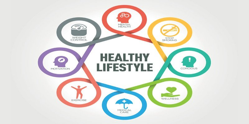New ABC of healthy lifestyle