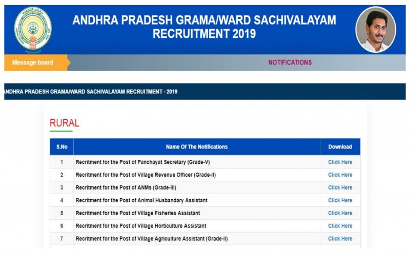 AP Grama Sachivalayam Recruitment 2019: More than 1 lakh vacancies. All details here