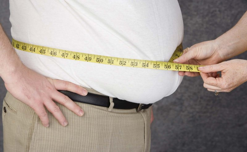 Obesity Has Become A Cause That Cannot Be Taken Lightly & Pandemic Has Doubled The Worries